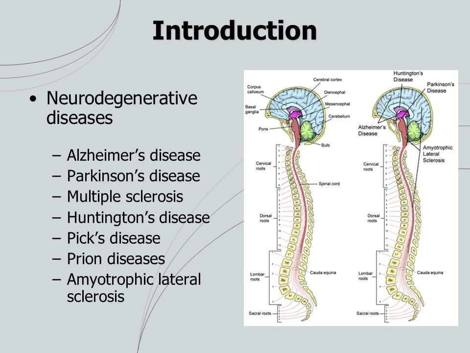 Introduction Neurodegenerative diseases –Alzheimer's disease –Parkinson's disease –Multiple sclerosis –Huntington's disease –Pick's disease –Prion diseases –Amyotrophic lateral sclerosis
