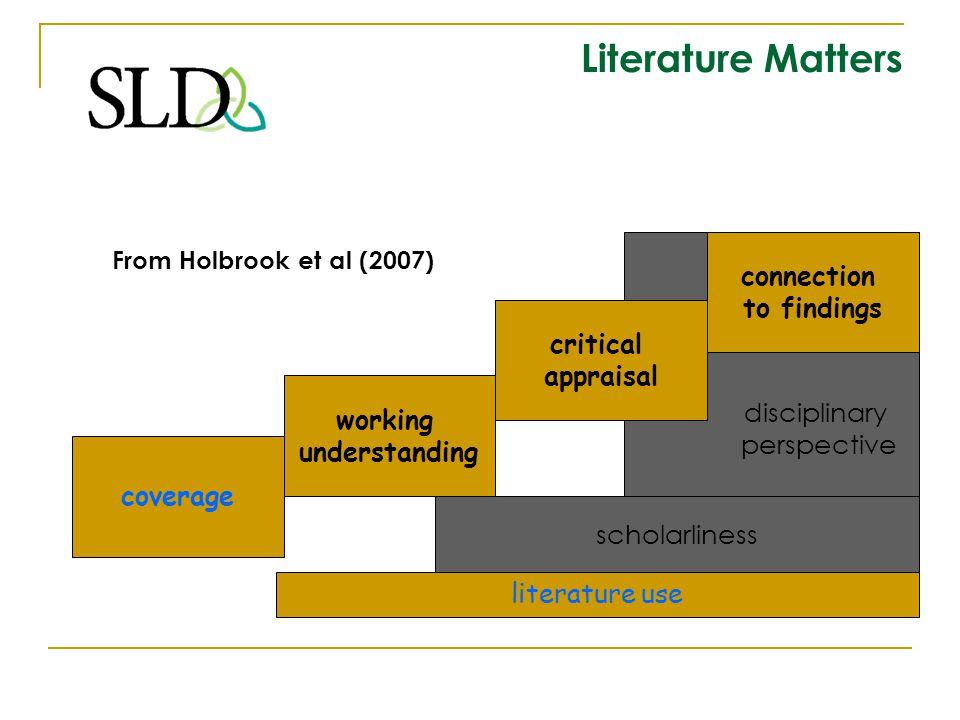 Literature Matters From Holbrook et al (2007) disciplinary perspective connection to findings coverage working understanding critical appraisal schola