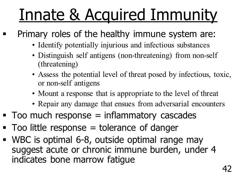 41 Immuno-inflammatory Influence