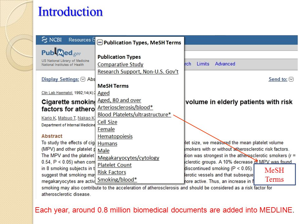 Introduction MeSH Terms Each year, around 0.8 million biomedical documents are added into MEDLINE.