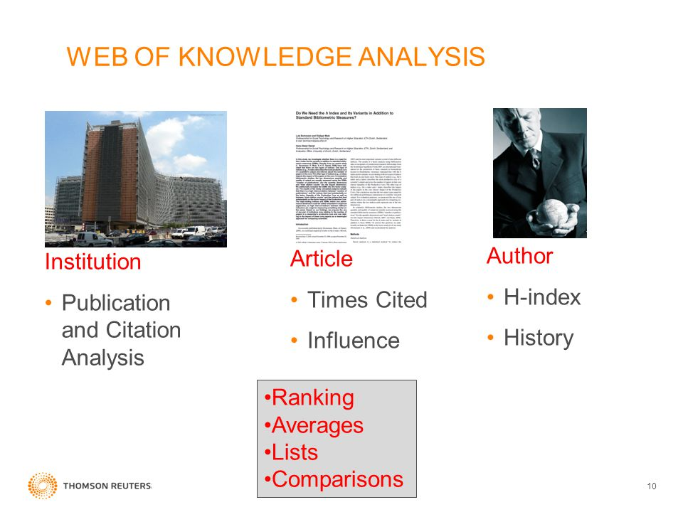 WEB OF KNOWLEDGE ANALYSIS Institution Publication and Citation Analysis 10 Article Times Cited Influence Author H-index History Ranking Averages Lists