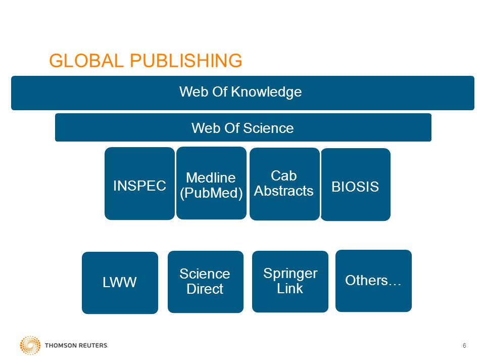 6 Science Direct Web Of Science Web Of Knowledge INSPEC Medline (PubMed) BIOSIS Cab Abstracts Springer Link LWWOthers…