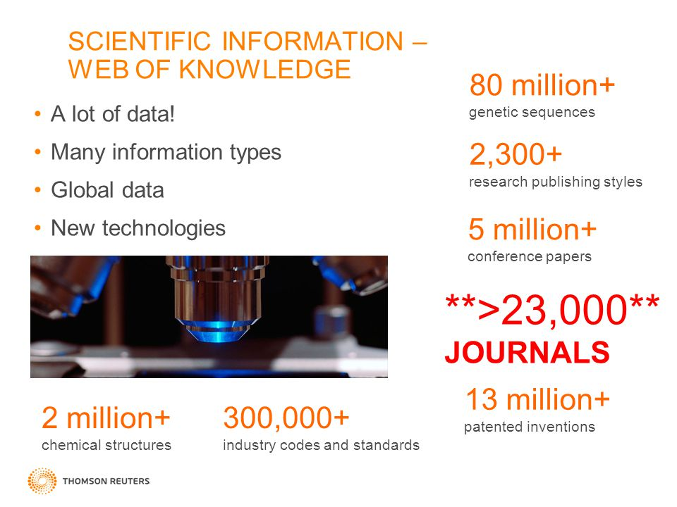 Quality Publications of Influence Publisher Neutral Diversity Coverage of all disciplines: Natural Sciences – 7,710 Social Sciences – 2,385 Arts & Humanities – 1,265 >11,000 unique active titles Depth Natural Sciences – to 1900 Social Sciences – to 1956, soon 1900.