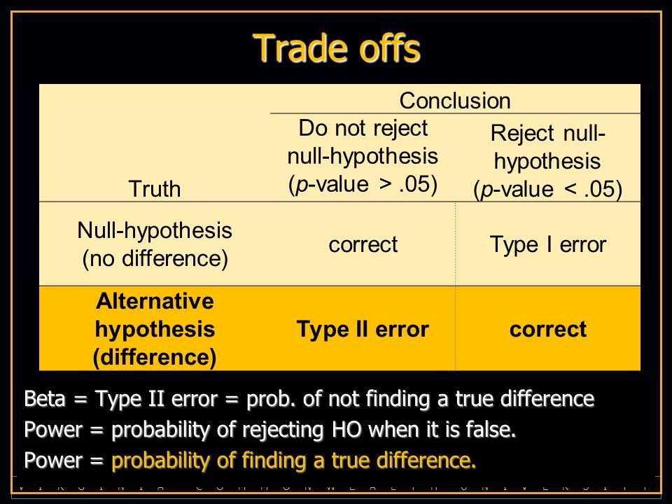 V I R G I N I A C O M M O N W E A L T H U N I V E R S I T Y Trade offs Beta = Type II error = prob.