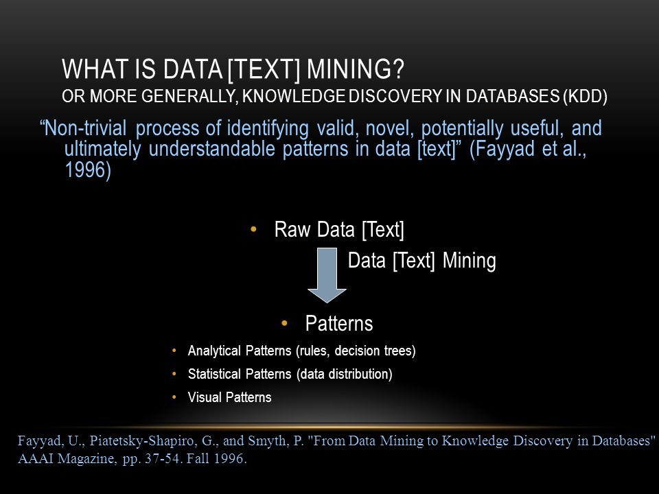 Non-trivial process of identifying valid, novel, potentially useful, and ultimately understandable patterns in data [text] (Fayyad et al., 1996) Raw Data [Text] Data [Text] Mining Patterns Analytical Patterns (rules, decision trees) Statistical Patterns (data distribution) Visual Patterns Fayyad, U., Piatetsky-Shapiro, G., and Smyth, P.