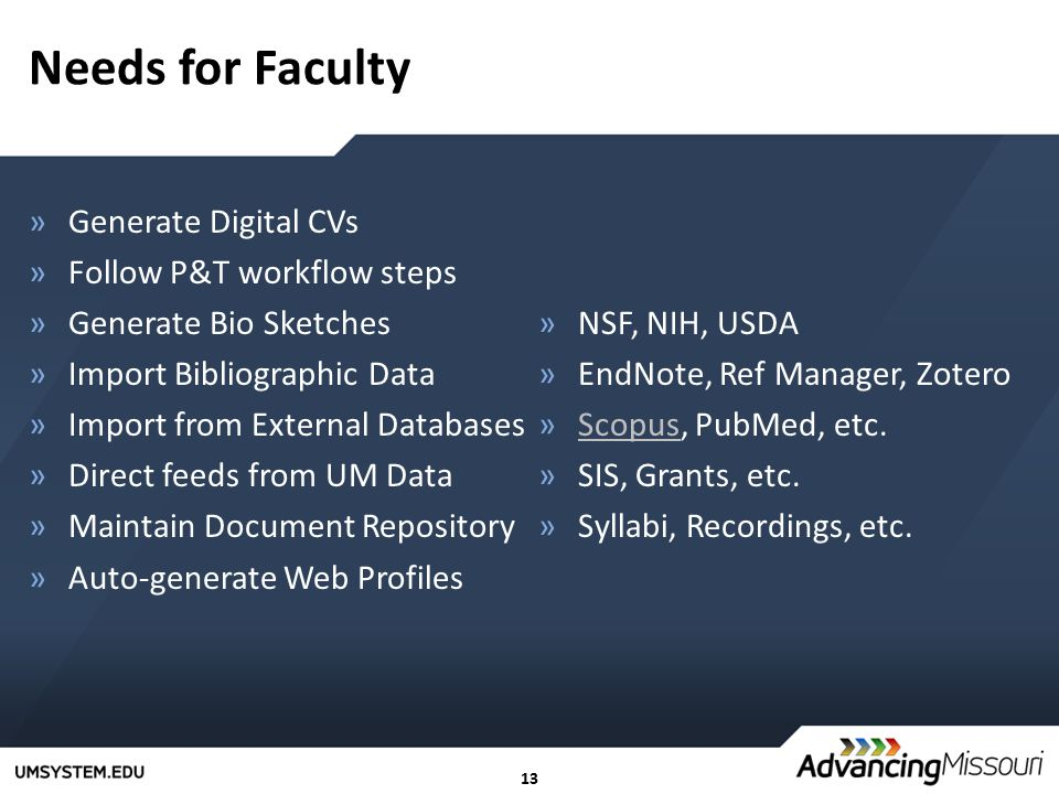 13 Needs for Faculty »Generate Digital CVs »Follow P&T workflow steps »Generate Bio Sketches »Import Bibliographic Data »Import from External Databases »Direct feeds from UM Data »Maintain Document Repository »Auto-generate Web Profiles »NSF, NIH, USDA »EndNote, Ref Manager, Zotero »Scopus, PubMed, etc.Scopus »SIS, Grants, etc.