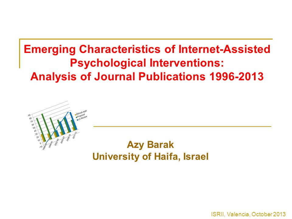 Emerging Characteristics of Internet-Assisted Psychological Interventions: Analysis of Journal Publications 1996-2013 Azy Barak University of Haifa, Israel ISRII, Valencia, October 2013
