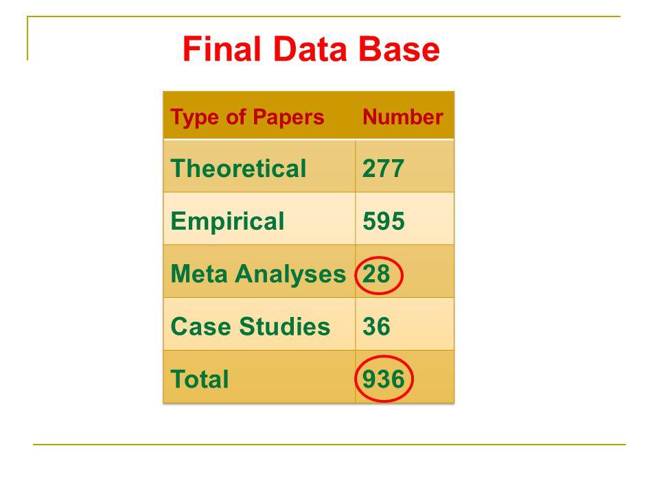 Final Data Base