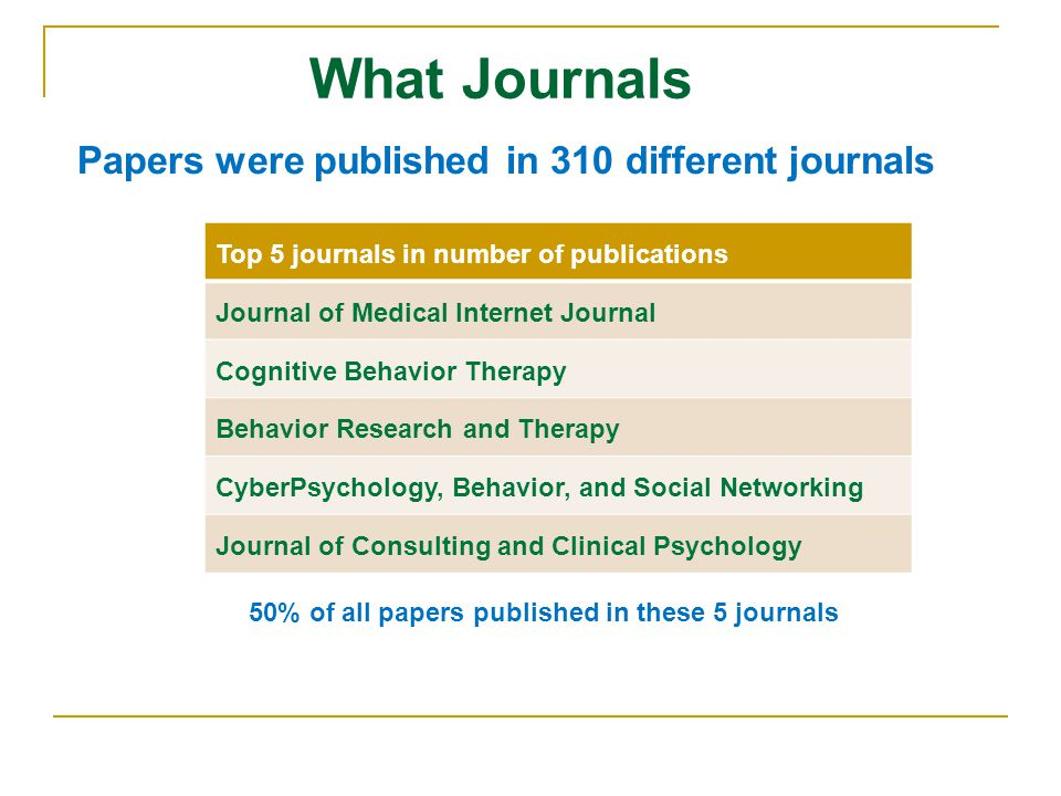 What Journals Papers were published in 310 different journals Top 5 journals in number of publications Journal of Medical Internet Journal Cognitive Behavior Therapy Behavior Research and Therapy CyberPsychology, Behavior, and Social Networking Journal of Consulting and Clinical Psychology 50% of all papers published in these 5 journals
