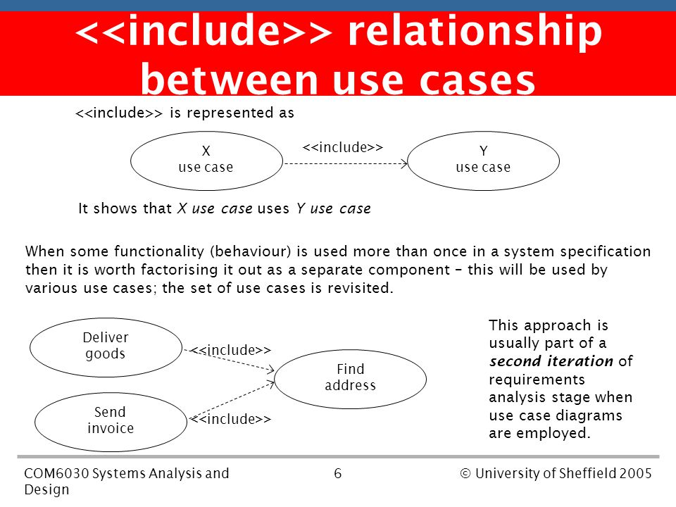 6COM6030 Systems Analysis and Design © University of Sheffield 2005 First part of the course > relationship between use cases > is represented as X use case Y use case > It shows that X use case uses Y use case When some functionality (behaviour) is used more than once in a system specification then it is worth factorising it out as a separate component – this will be used by various use cases; the set of use cases is revisited.