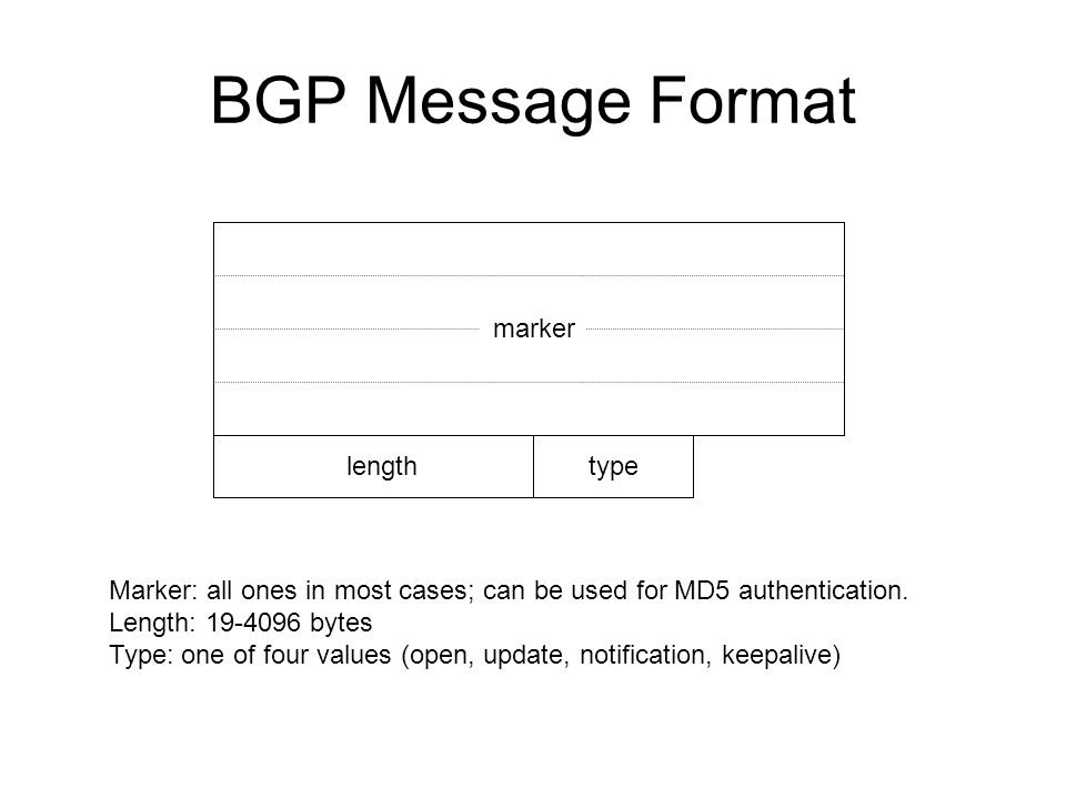 BGP Message Format marker lengthtype Marker: all ones in most cases; can be used for MD5 authentication.