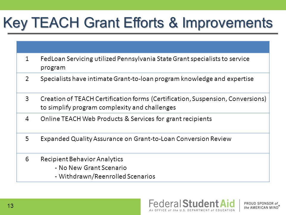 Key TEACH Grant Efforts & Improvements 13 1FedLoan Servicing utilized Pennsylvania State Grant specialists to service program 2Specialists have intima