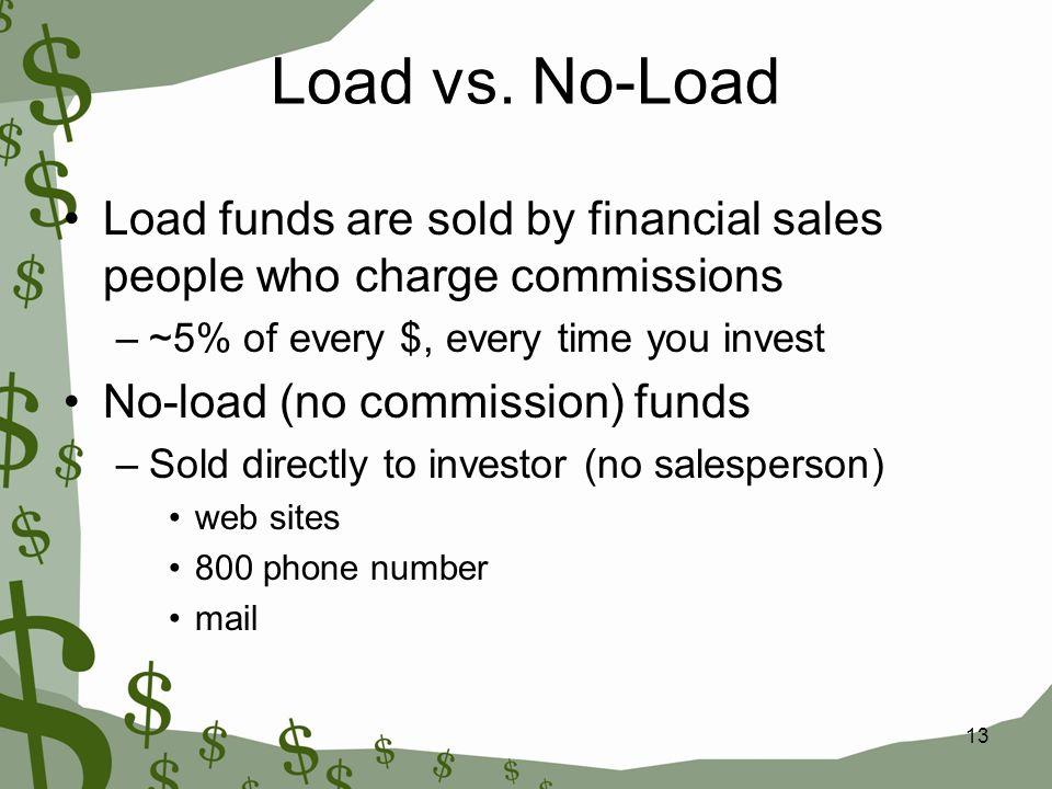 13 Load vs.