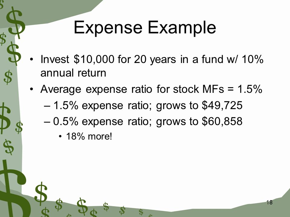 18 Expense Example Invest $10,000 for 20 years in a fund w/ 10% annual return Average expense ratio for stock MFs = 1.5% –1.5% expense ratio; grows to $49,725 –0.5% expense ratio; grows to $60,858 18% more!