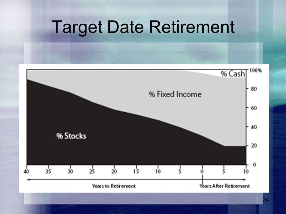 24 Target Date Retirement