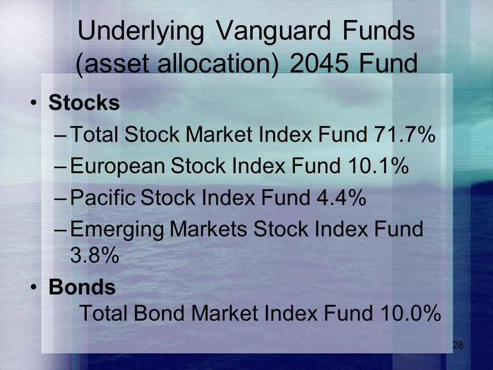 28 Underlying Vanguard Funds (asset allocation) 2045 Fund Stocks –Total Stock Market Index Fund 71.7% –European Stock Index Fund 10.1% –Pacific Stock