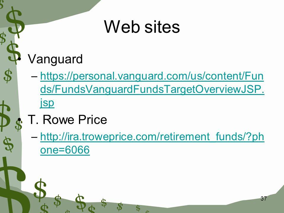 Web sites Vanguard –https://personal.vanguard.com/us/content/Fun ds/FundsVanguardFundsTargetOverviewJSP. jsphttps://personal.vanguard.com/us/content/F