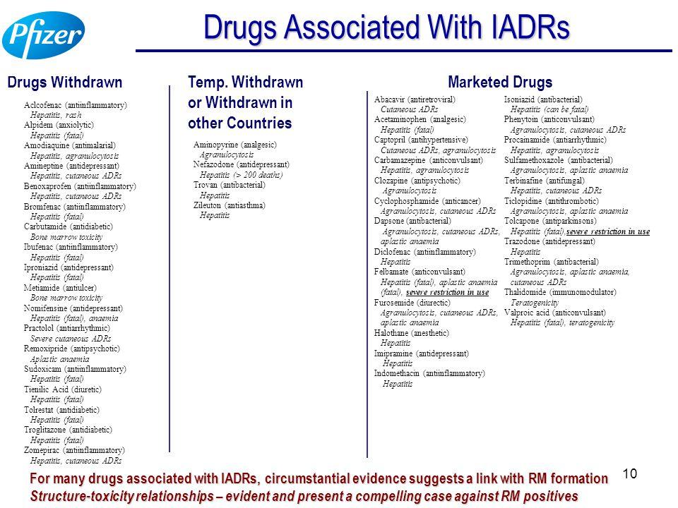 10 Drugs Associated With IADRs Drugs Withdrawn Aclcofenac (antiinflammatory) Hepatitis, rash Alpidem (anxiolytic) Hepatitis (fatal) Amodiaquine (antimalarial) Hepatitis, agranulocytosis Amineptine (antidepressant) Hepatitis, cutaneous ADRs Benoxaprofen (antiinflammatory) Hepatitis, cutaneous ADRs Bromfenac (antiinflammatory) Hepatitis (fatal) Carbutamide (antidiabetic) Bone marrow toxicity Ibufenac (antiinflammatory) Hepatitis (fatal) Iproniazid (antidepressant) Hepatitis (fatal) Metiamide (antiulcer) Bone marrow toxicity Nomifensine (antidepressant) Hepatitis (fatal), anaemia Practolol (antiarrhythmic) Severe cutaneous ADRs Remoxipride (antipsychotic) Aplastic anaemia Sudoxicam (antiinflammatory) Hepatitis (fatal) Tienilic Acid (diuretic) Hepatitis (fatal) Tolrestat (antidiabetic) Hepatitis (fatal) Troglitazone (antidiabetic) Hepatitis (fatal) Zomepirac (antiinflammatory) Hepatitis, cutaneous ADRs Marketed Drugs Abacavir (antiretroviral) Cutaneous ADRs Acetaminophen (analgesic) Hepatitis (fatal) Captopril (antihypertensive) Cutaneous ADRs, agranulocytosis Carbamazepine (anticonvulsant) Hepatitis, agranulocytosis Clozapine (antipsychotic) Agranulocytosis Cyclophosphamide (anticancer) Agranulocytosis, cutaneous ADRs Dapsone (antibacterial) Agranulocytosis, cutaneous ADRs, aplastic anaemia Diclofenac (antiinflammatory) Hepatitis Felbamate (anticonvulsant) Hepatitis (fatal), aplastic anaemia (fatal), severe restriction in use Furosemide (diurectic) Agranulocytosis, cutaneous ADRs, aplastic anaemia Halothane (anesthetic) Hepatitis Imipramine (antidepressant) Hepatitis Indomethacin (antiinflammatory) Hepatitis Isoniazid (antibacterial) Hepatitis (can be fatal) Phenytoin (anticonvulsant) Agranulocytosis, cutaneous ADRs Procainamide (antiarrhythmic) Hepatitis, agranulocytosis Sulfamethoxazole (antibacterial) Agranulocytosis, aplastic anaemia Terbinafine (antifungal) Hepatitis, cutaneous ADRs Ticlopidine (antithrombotic) Agranulocytosis, aplastic anaemia Tolcapone (antipark
