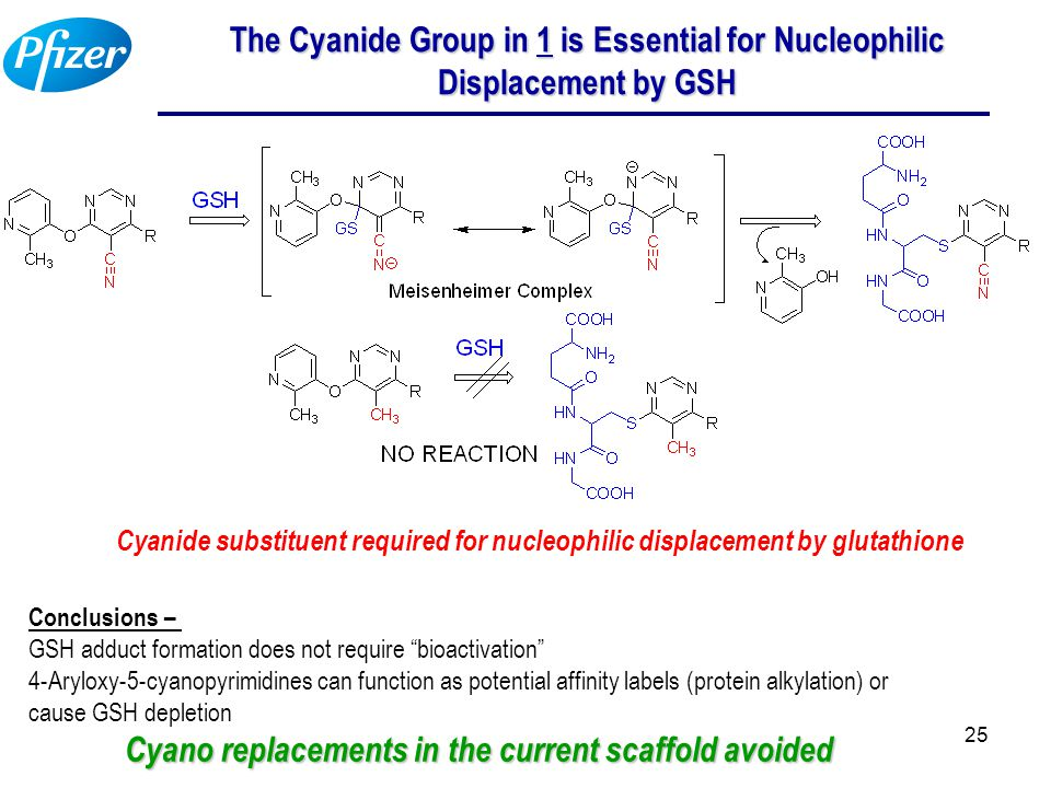 25 The Cyanide Group in 1 is Essential for Nucleophilic Displacement by GSH Cyanide substituent required for nucleophilic displacement by glutathione