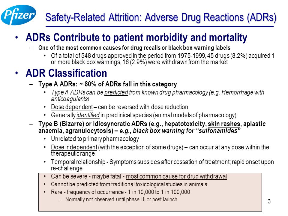 3 Safety-Related Attrition: Adverse Drug Reactions (ADRs) ADRs Contribute to patient morbidity and mortality – One of the most common causes for drug