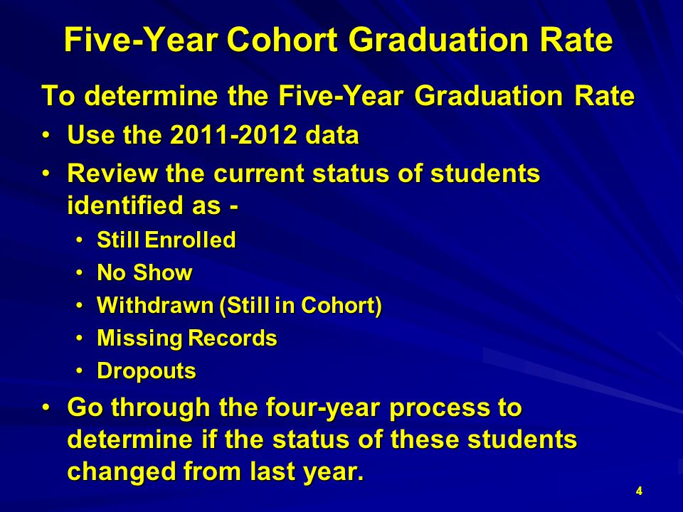 Five-Year Cohort Graduation Rate To determine the Five-Year Graduation Rate Use the 2011-2012 dataUse the 2011-2012 data Review the current status of students identified as -Review the current status of students identified as - Still EnrolledStill Enrolled No ShowNo Show Withdrawn (Still in Cohort)Withdrawn (Still in Cohort) Missing RecordsMissing Records DropoutsDropouts Go through the four-year process to determine if the status of these students changed from last year.Go through the four-year process to determine if the status of these students changed from last year.