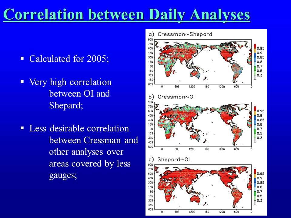 Correlation between Daily Analyses  Calculated for 2005;  Very high correlation between OI and Shepard;  Less desirable correlation between Cressman and other analyses over areas covered by less gauges;
