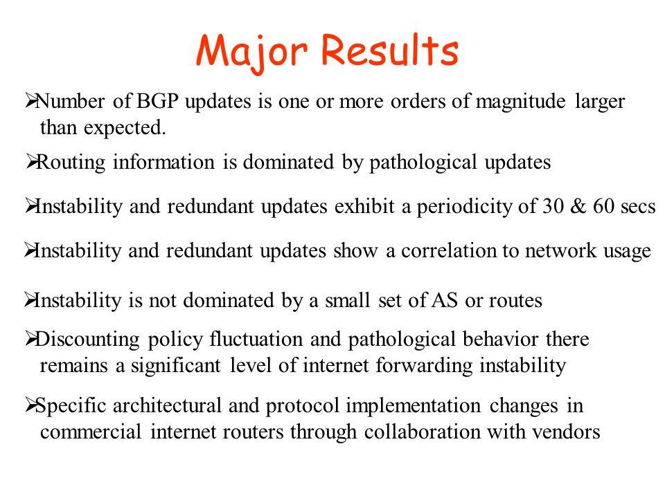 Origins of Internet Routing Instability Craig Labovitz, G.