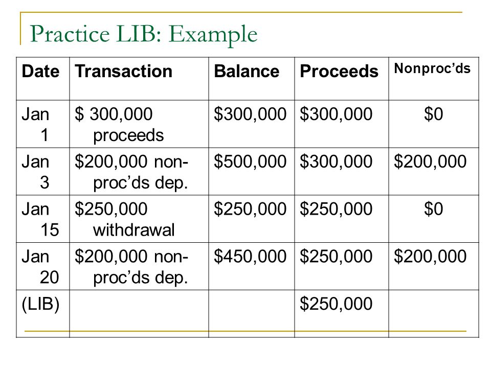 Practice LIB: Example DateTransactionBalanceProceeds Nonproc'ds Jan 1 $ 300,000 proceeds $300,000 $0 Jan 3 $200,000 non- proc'ds dep.