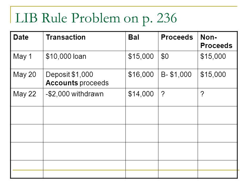 LIB Rule Problem on p. 236 DateTransactionBalProceedsNon- Proceeds May 1$10,000 loan$15,000$0$15,000 May 20Deposit $1,000 Accounts proceeds $16,000B-