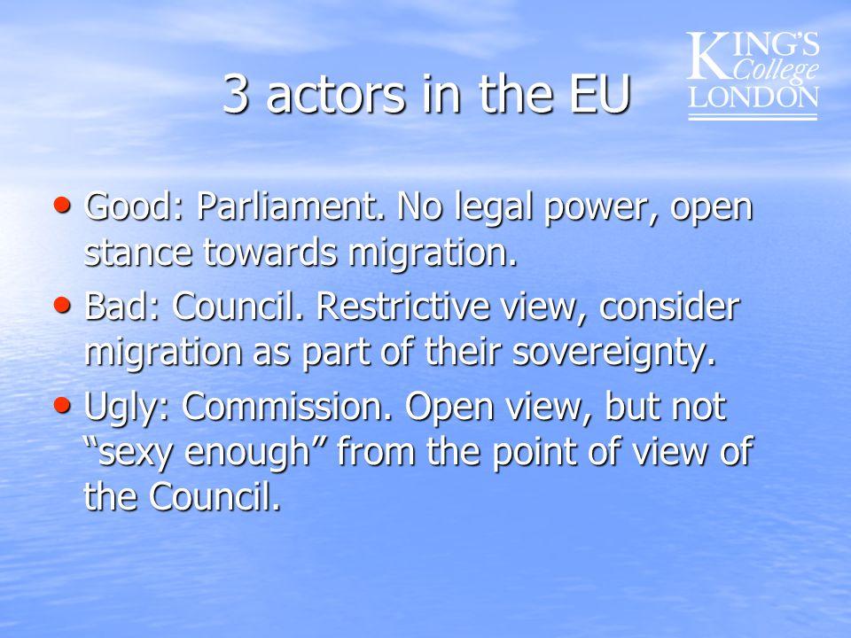 3 actors in the EU Good: Parliament. No legal power, open stance towards migration. Good: Parliament. No legal power, open stance towards migration. B