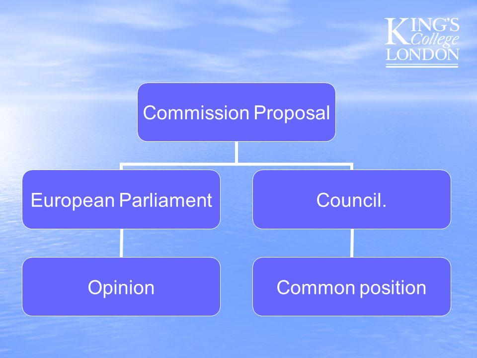 Commission Proposal European Parliament Opinion Council. Common position