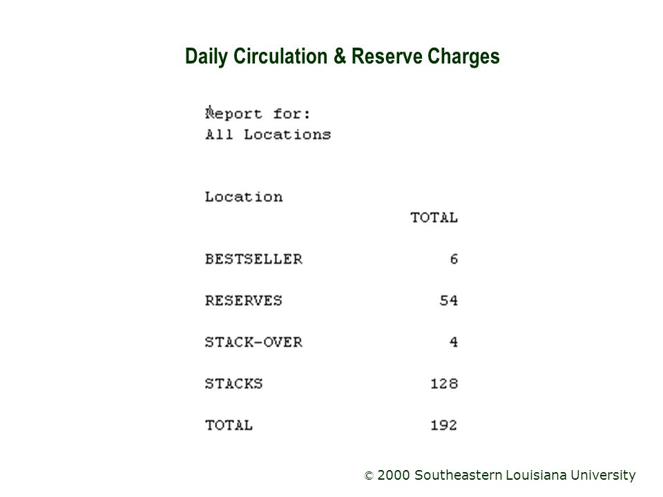© 2000 Southeastern Louisiana University Daily Circulation & Reserve Charges