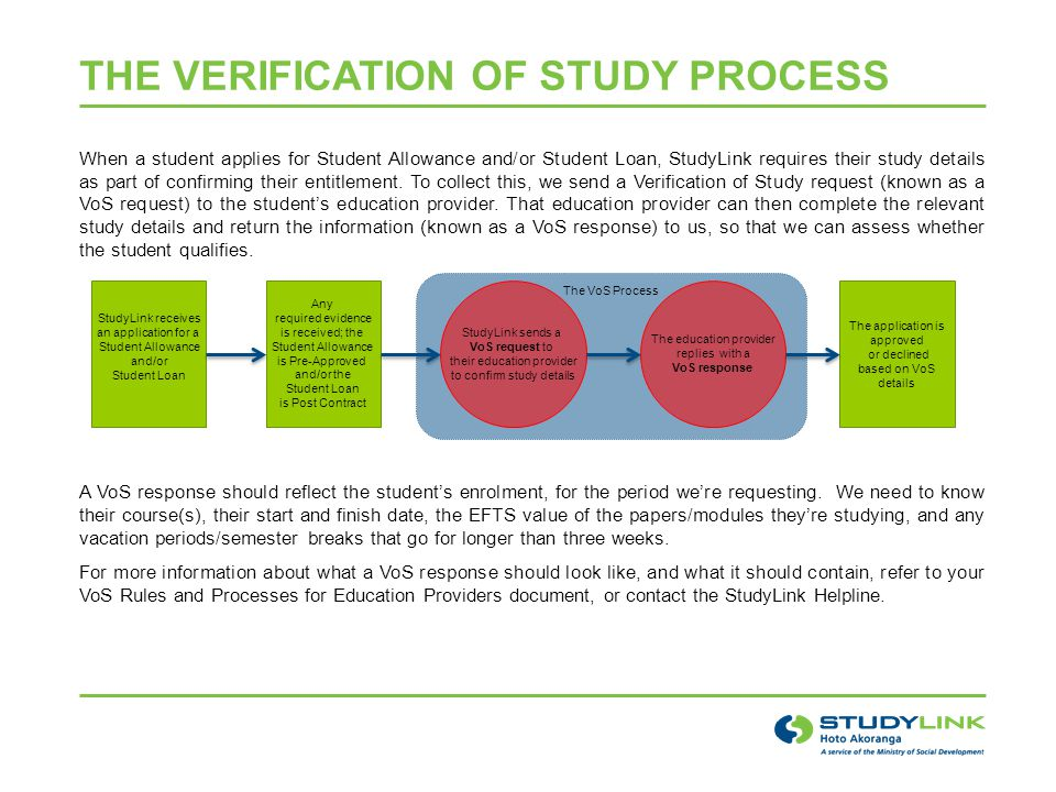 THE VERIFICATION OF STUDY PROCESS When a student applies for Student Allowance and/or Student Loan, StudyLink requires their study details as part of confirming their entitlement.