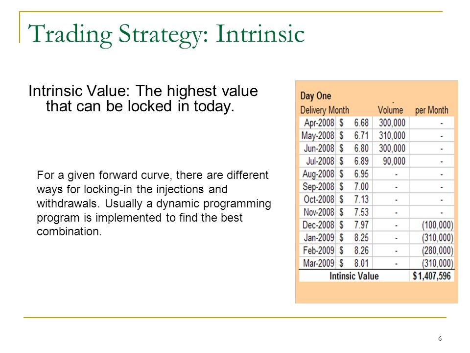 7 Trading Strategy: Intrinsic Pros  Returns are locked-in  Negative returns impossible Contras  Intrinsic values change day by day, choosing the best day to lock-in is not an easy task Therefore often hedgers forego the opportunity to benefit from unexpected events in the market  Similar situation to early exercise of an American option