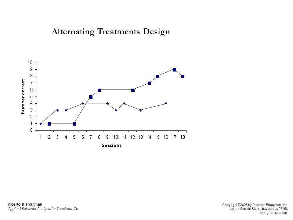 Alternating Treatments Design Alberto & Troutman Applied Behavior Analysis for Teachers, 7e Copyright ©2006 by Pearson Education, Inc. Upper Saddle Ri