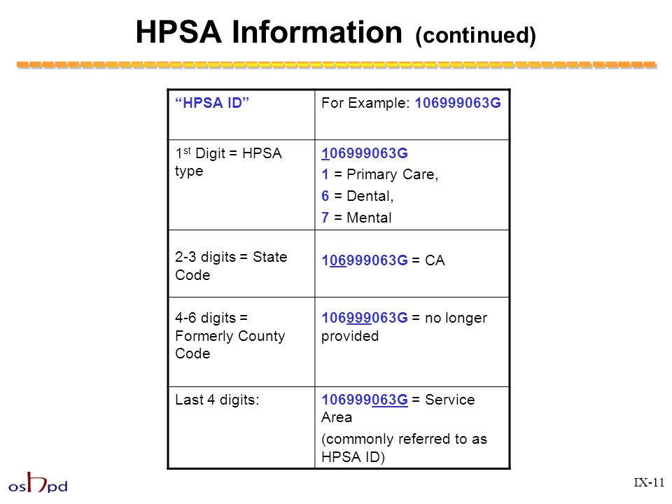 HPSA Information (continued) HPSA ID For Example: 106999063G 1 st Digit = HPSA type 2-3 digits = State Code 4-6 digits = Formerly County Code 106999063G 1 = Primary Care, 6 = Dental, 7 = Mental 106999063G = CA 106999063G = no longer provided Last 4 digits: 106999063G = Service Area (commonly referred to as HPSA ID) IX-11