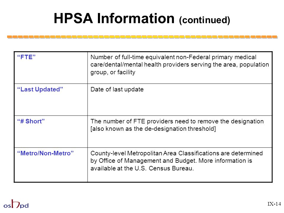 HPSA Information (continued) IX-14 FTE Number of full-time equivalent non-Federal primary medical care/dental/mental health providers serving the area, population group, or facility Last Updated Date of last update # Short The number of FTE providers need to remove the designation [also known as the de-designation threshold] Metro/Non-Metro County-level Metropolitan Area Classifications are determined by Office of Management and Budget.