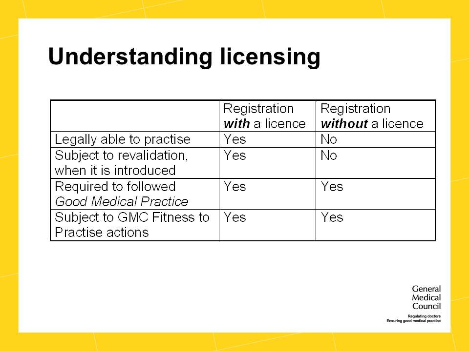 Understanding licensing