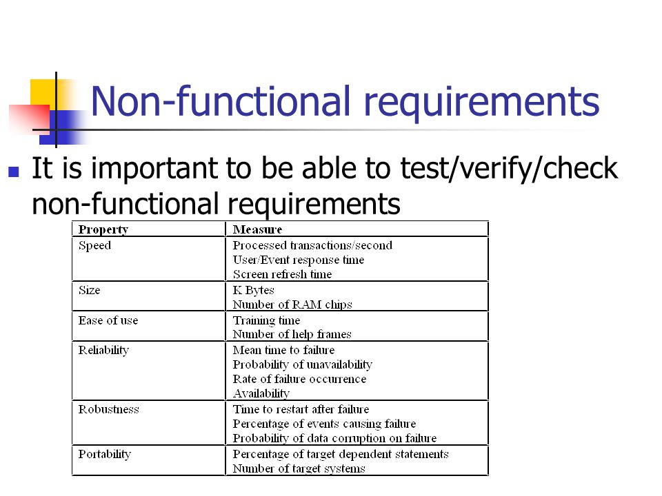 It is important to be able to test/verify/check non-functional requirements