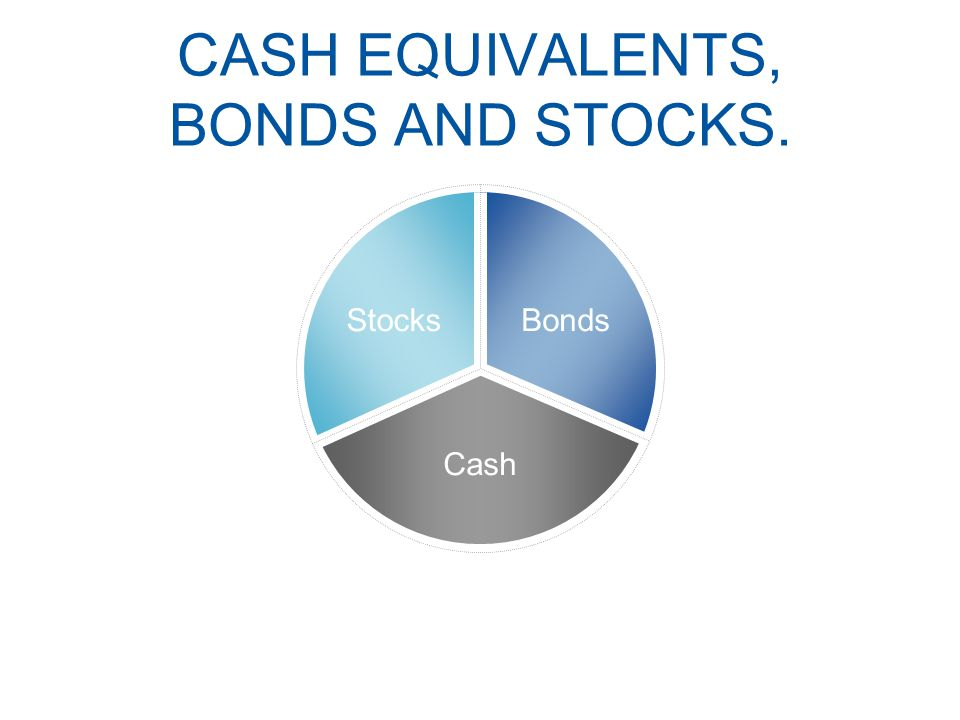 CASH EQUIVALENTS, BONDS AND STOCKS. StocksBonds Cash