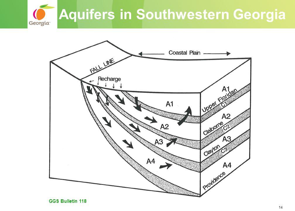 14 Aquifers in Southwestern Georgia GGS Bulletin 118