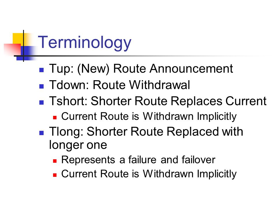 Terminology Tup: (New) Route Announcement Tdown: Route Withdrawal Tshort: Shorter Route Replaces Current Current Route is Withdrawn Implicitly Tlong: Shorter Route Replaced with longer one Represents a failure and failover Current Route is Withdrawn Implicitly