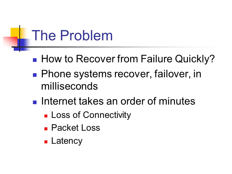 The Problem How to Recover from Failure Quickly.