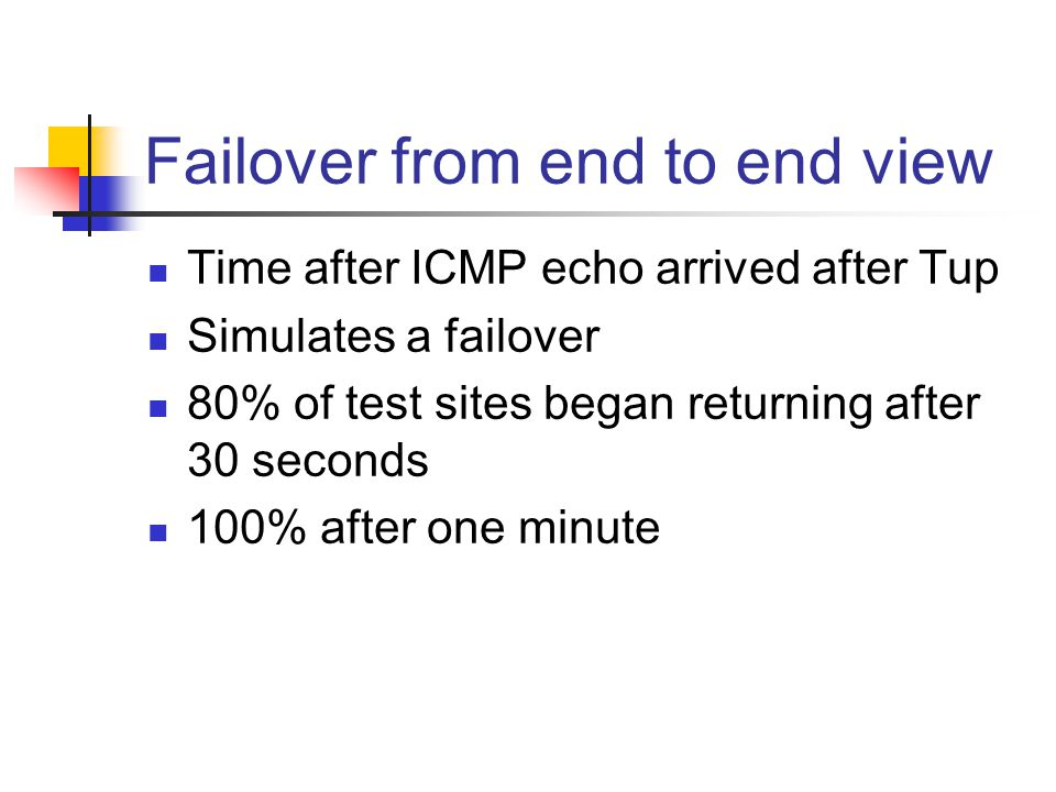 Failover from end to end view Time after ICMP echo arrived after Tup Simulates a failover 80% of test sites began returning after 30 seconds 100% after one minute