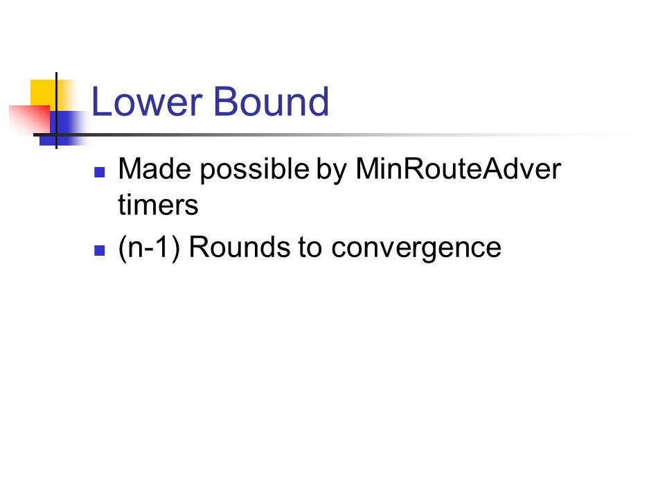 Lower Bound Made possible by MinRouteAdver timers (n-1) Rounds to convergence