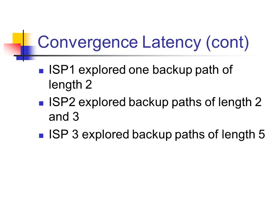 Convergence Latency (cont) ISP1 explored one backup path of length 2 ISP2 explored backup paths of length 2 and 3 ISP 3 explored backup paths of length 5