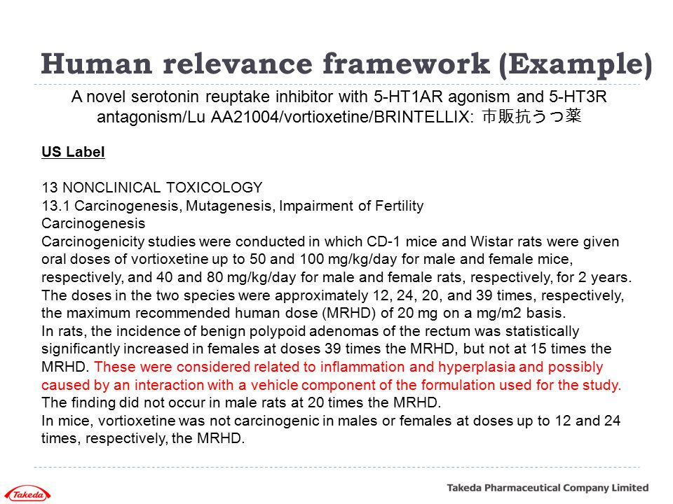 Human relevance framework (Example) A novel serotonin reuptake inhibitor with 5-HT1AR agonism and 5-HT3R antagonism/Lu AA21004/vortioxetine/BRINTELLIX