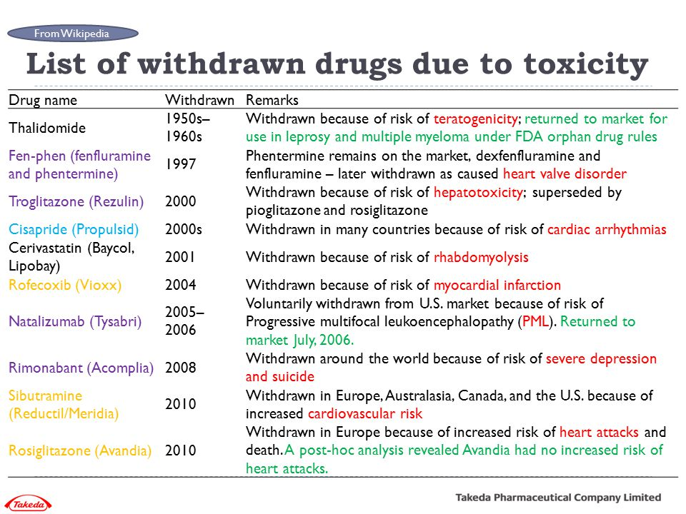 List of withdrawn drugs due to toxicity Drug nameWithdrawnRemarks Thalidomide 1950s– 1960s Withdrawn because of risk of teratogenicity; returned to ma