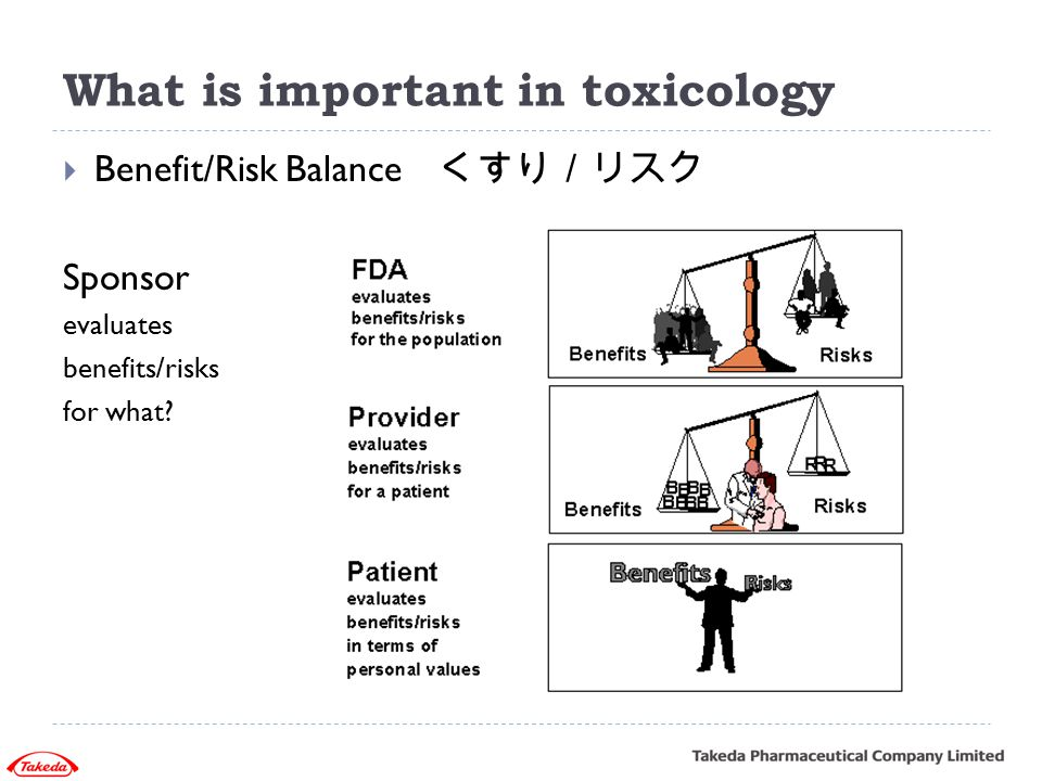 What is important in toxicology  Benefit/Risk Balance くすり/リスク Sponsor evaluates benefits/risks for what?