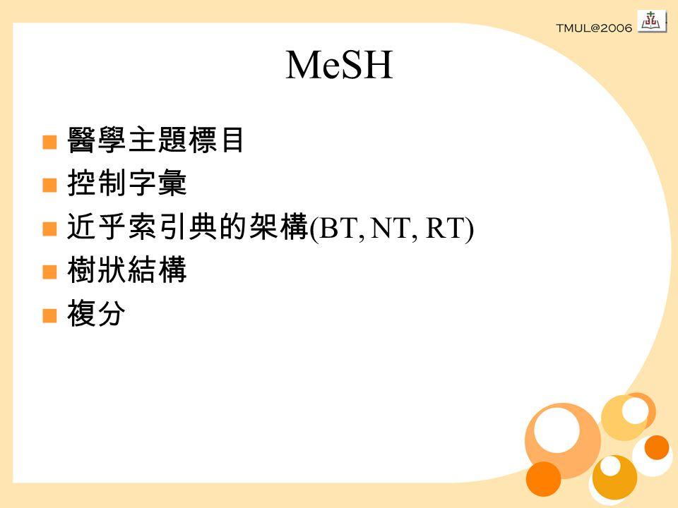 MeSH 醫學主題標目 控制字彙 近乎索引典的架構 (BT, NT, RT) 樹狀結構 複分